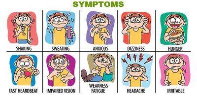 1)Kerap haus/dahaga 2)Kerap buang air 3)Sentiasa lapar  selain 3 gejala yang paling ketara diatas,pesakit diabetes juga mudah merasa  *letih *luka lambat sembuh *Kekejangan di tangan dan kaki *penglihatan jadi kabur *Berat badan yang turun mendadak *Kemerosotan otot2 di badan