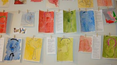 documentation tied to identity from a blog by students at Helsinki ( Reggio Inspired)
