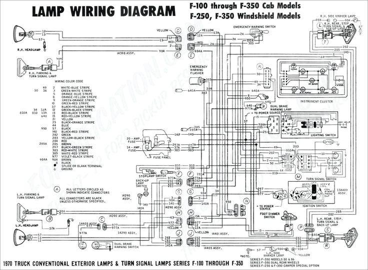 Best Of Kenworth Wiring Diagram In 2020
