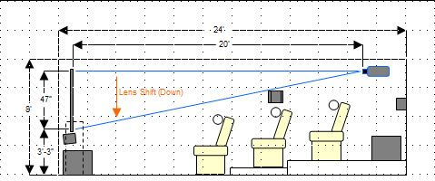 Building a Home Theater - Part 1: Introduction and Planning | Room Layout - Seating Position and Projector Location