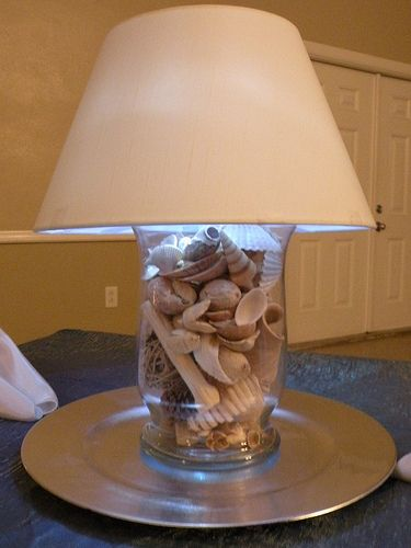 Exciting Lighting Lamp Shade Indianapolis In It s Exciting