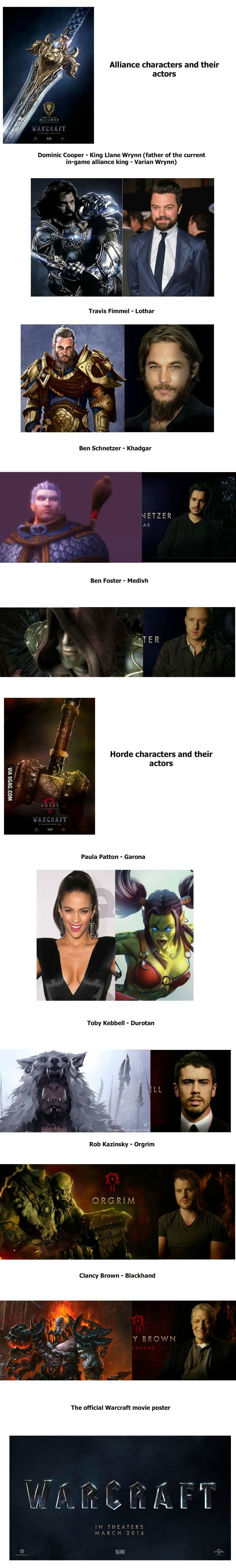 Some of the actors and their roles from the Upcoming Warcraft movie (2016)