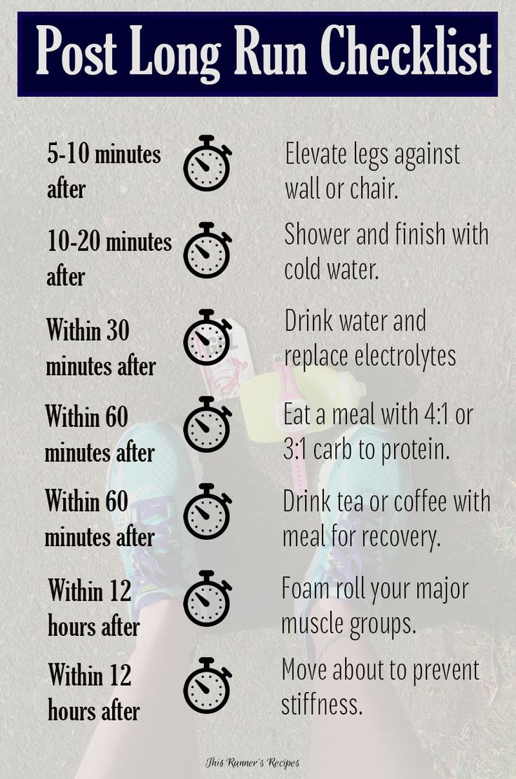 Post Long Run Checklist                                                                                                                                                                                 More