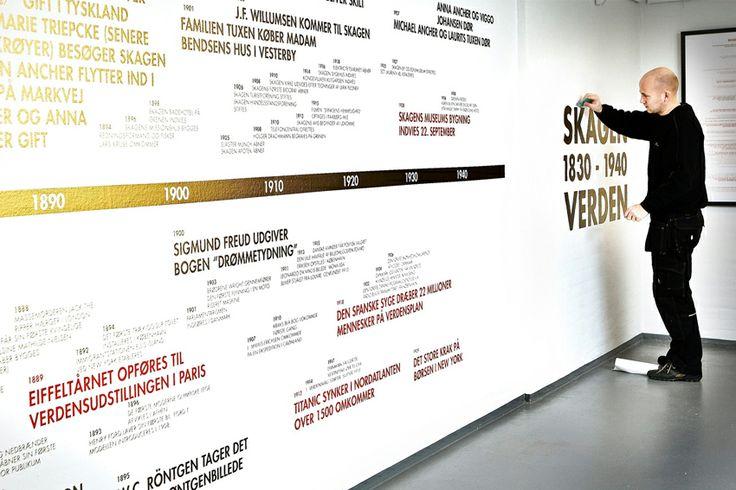 Skagens Museum — Design Bolaget