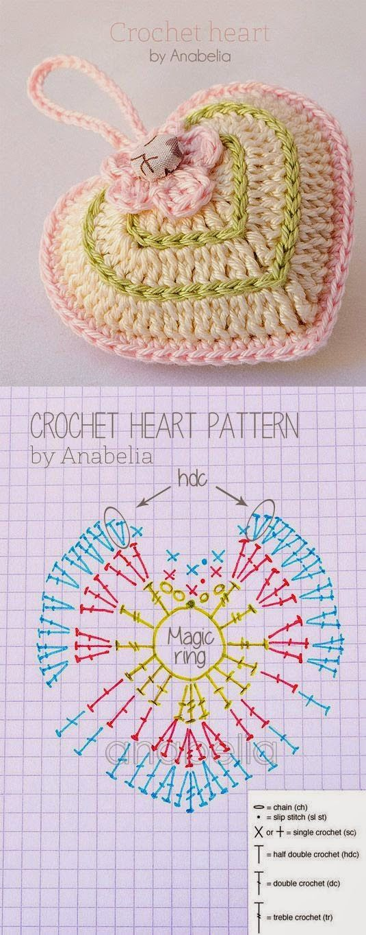 E quando sobrar um pouquinho de fio e muito amor, vamos crochetar corações Imagens e gráficos encontrados em d...