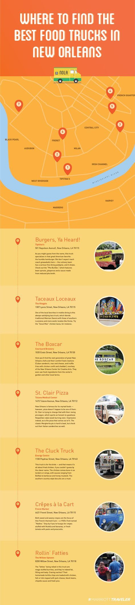 The Best Food Trucks in New Orleans Infographic. #NewOrleans #Infographic #FoodT…