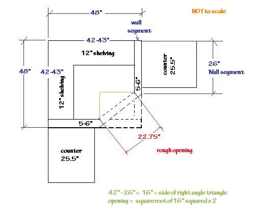 Smallest angle reach in pantry dimensions - Kitchens Forum - GardenWeb