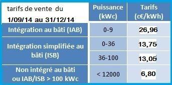 Tarifs d'achat de l electricite photovoltaique du 1 octobre au 31 decembre 2014 electricite photovoltaique-les-enenergies-renouvelables.eu
