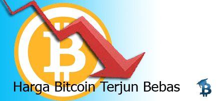 Bursa Bitcoin BTCC
