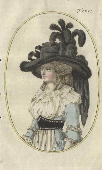 1786 fashion plate.