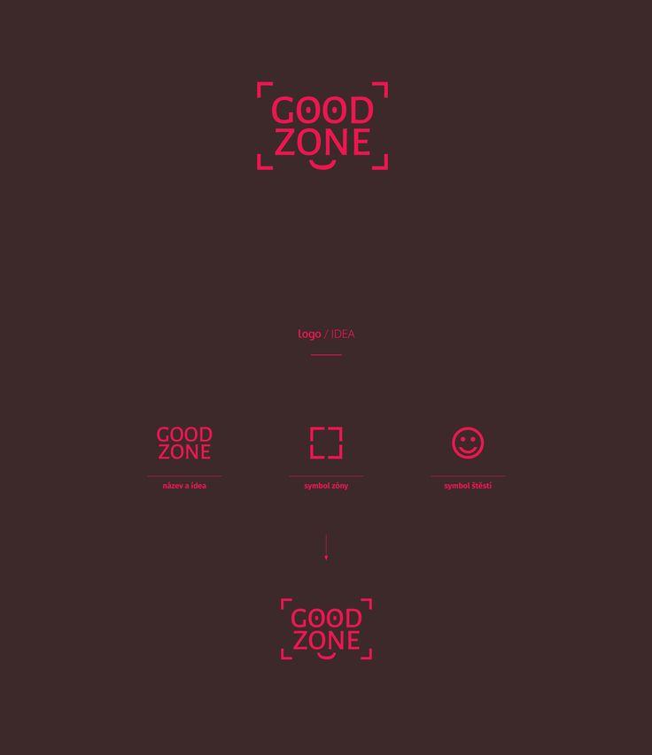 Vytvořil jsem logo pro e-shop. Co je Good Zone? E-shop kam proudí lidé, aby své bydlení vytvořili hřejivé a útulné. Je to dobrá zóna pro ty, co chtějí svůj domácí prostor kultivovat. Přeji e-shopu mnoho úspěchů a ať logo dobře slouží. - idea a grafický design: Michal Botek - fotograf, retušér a grafik