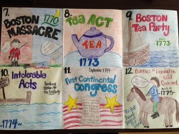 Best 20+ Timeline project ideas on Pinterest | American revolution ...