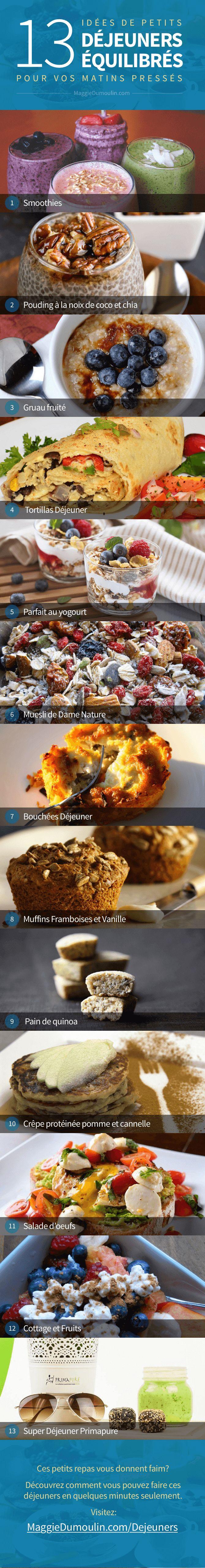 13 idées de petits déjeuners équilibrés pour vos matins pressés