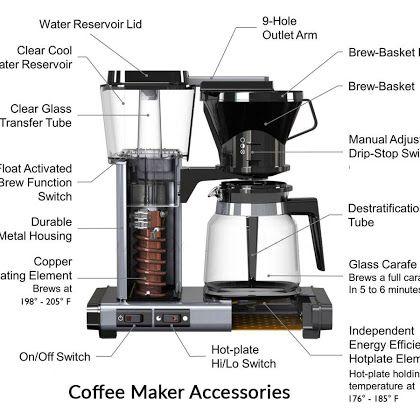 office colibri coffee machine prices