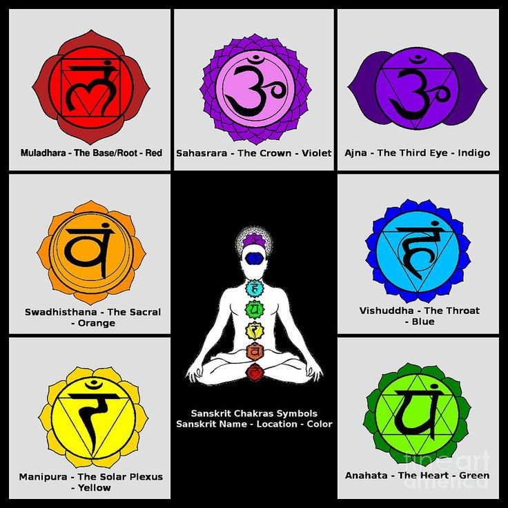 7 Chakras Colors and Meanings - WOW.com - Image Results