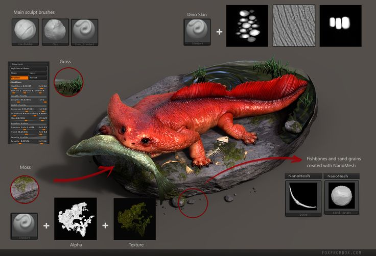 Diplocaulus Dino sculpt for Jurassic World game. Made in Zbrush and rendered in Keyshot.  Small breakdown in the bottom.