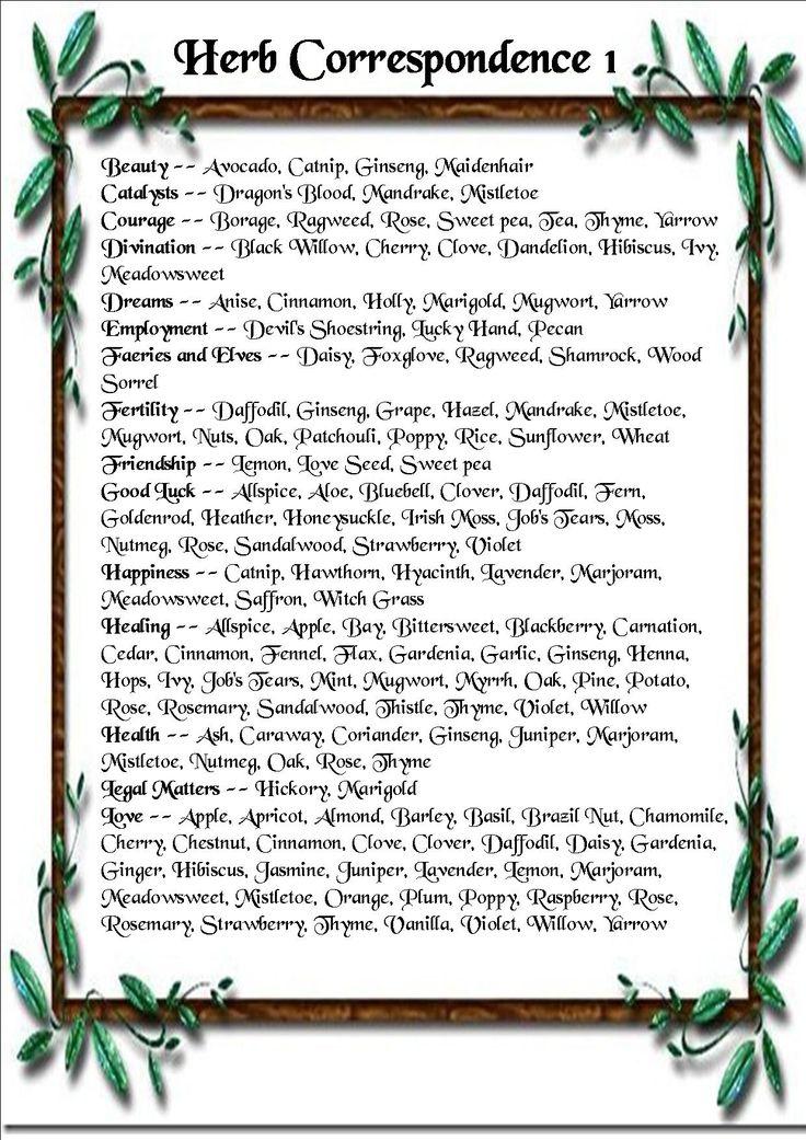 Herbal Correspondences 1