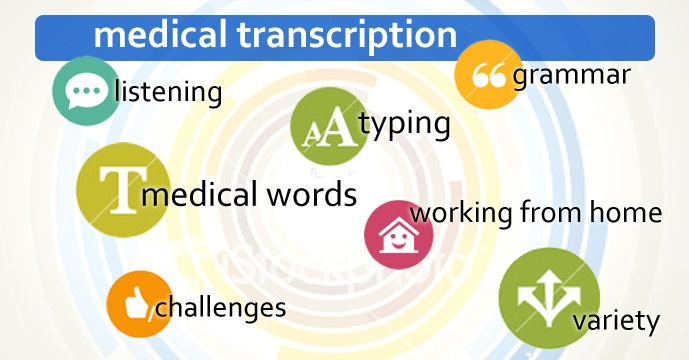 Medical Transcription Jobs Bc Work From Home