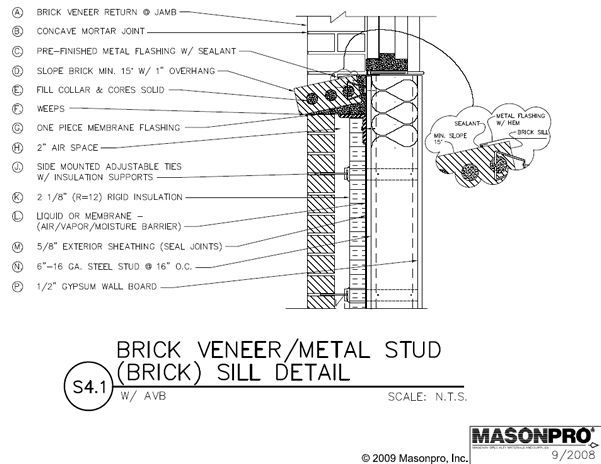 Image Result For Brick On Metal Stud Wall Section