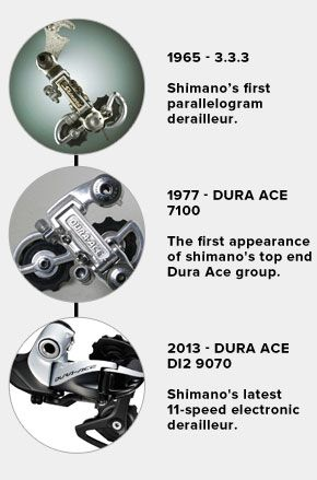 44 Best Road Bicycle Components Images On Pinterest Cycling