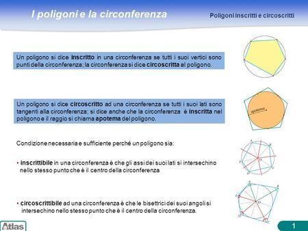 I poligoni e la circonferenza 1 Condizione necessaria e sufficiente perché un poligono sia: Poligoni inscritti e circoscritti Un poligono si dice inscritto.