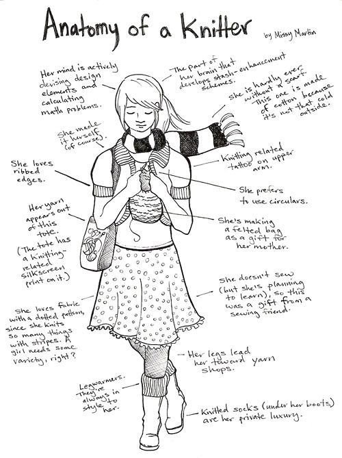 Anatomy of a knitter - this makes me feel good
