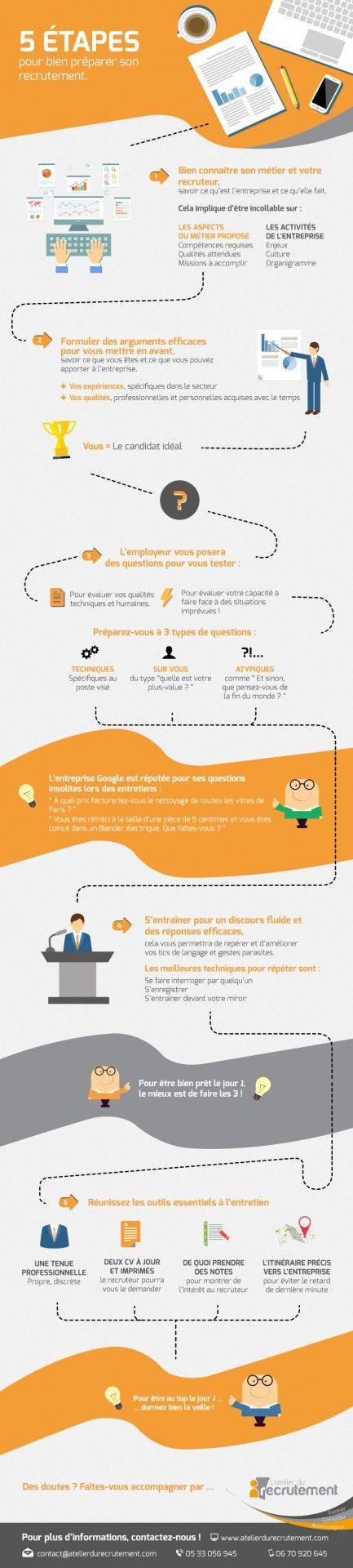 LatelierDuRecrutement_Infographie