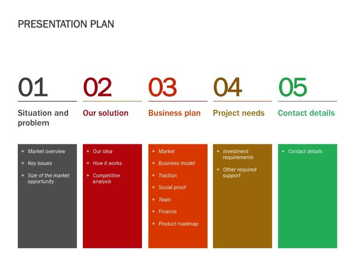 ppt template design and presentation structure.
