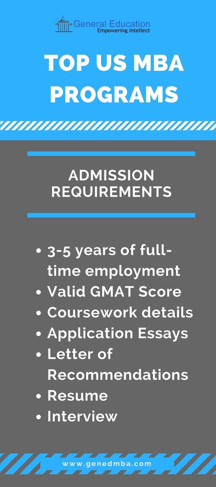 Mba admission help