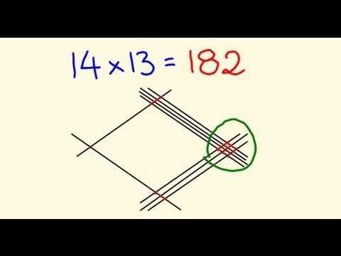 Math Trick - Multiply Using Lines! - YouTube