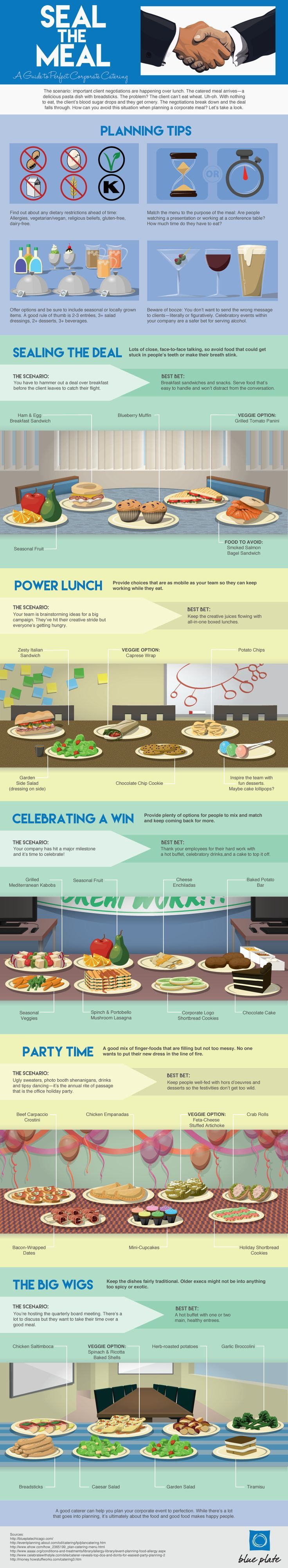 Catering the Perfect Corporate Meal #infographic #Food
