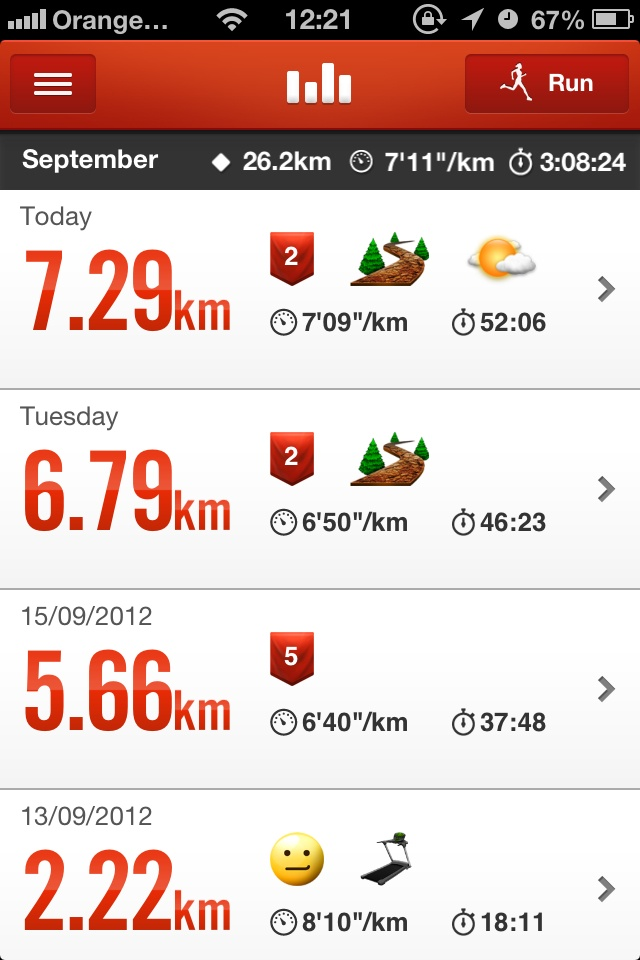 Keep going.... Christmas must be on 10 miles