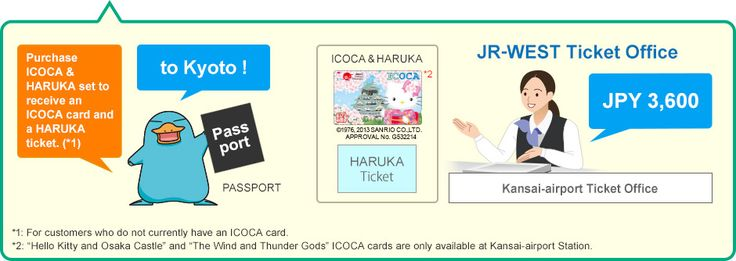 "Purchase ICOCA & HARUKA set to receive an ICOCA card and  a HARUKA ticket. (*1) *1: For customers who do not currently have an ICOCA card. *2: ""Hello Kitty and Osaka Castle"" and ""The Wind and Thunder Gods"" ICOCA cards are only available at Kansai-airport Station."