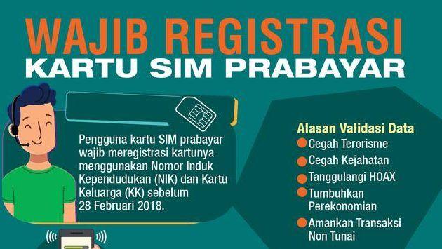 Cara Registrasi Baru/Ulang Kartu Simpati, Axis, Indosat, XL, 3