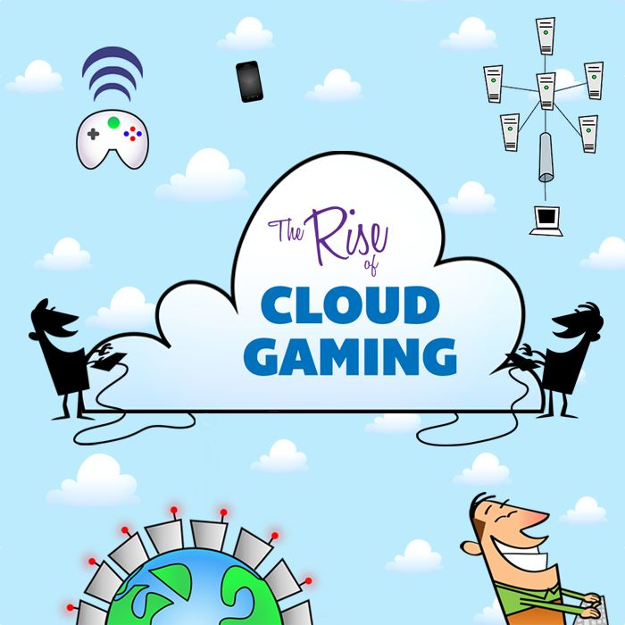 Rise of cloud gaming from the 1950's to 2012.