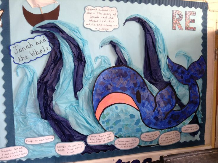 EYFS religious education display - Jonah and the whale