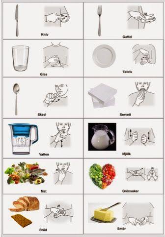 Mat-arkiv - Tecken som stöd - Toppbloggare på Womsa