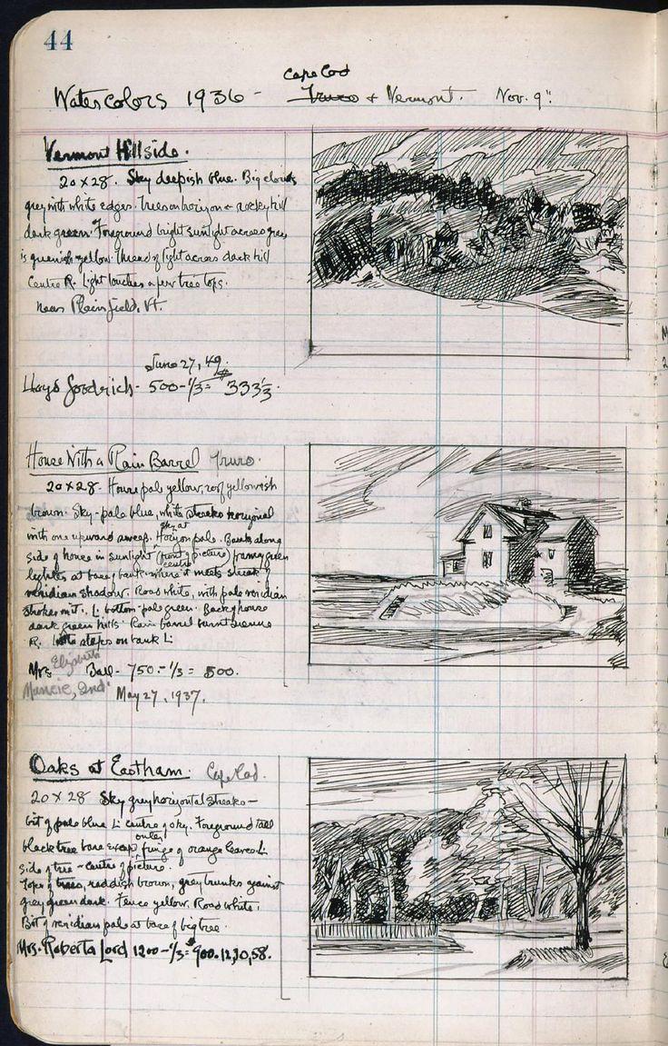 x x x ~ `Edward Hopper's sketchbook'
