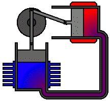 A tampa de uma panela com água fervendo começa a pular: é uma máquina a vapor. Pode parecer rústica ao extremo, e realmente é, mas no GIF animado acima você confere o princípio de funcionamento da primeira máquina a vapor prática inventada por Thomas Newcomen em 1712, que não é muito diferente. O vapor [...]
