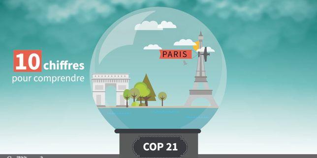400 ppm, 100 milliards de dollars, 196 parties, 2°C : pas toujours facile de comprendre à quoi correspondent ces données, et l'enjeu qu'elles représentent.