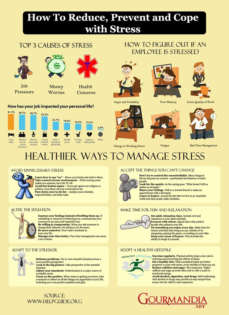 How To Reduce, Prevent & Cope With Everyday Stress #infographic