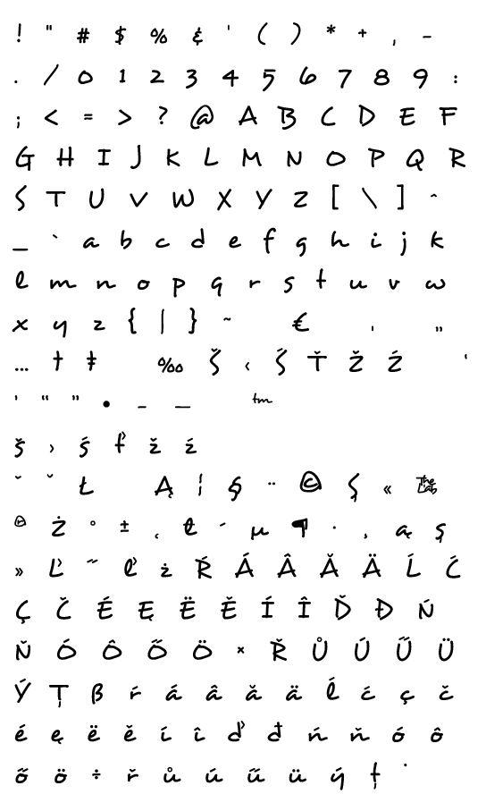 Mapa fontu Desyrel