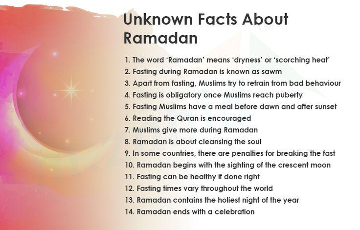 Unknown Facts About Ramadan.  #RamadanTips #RamadanGuide #RamadanPacakges