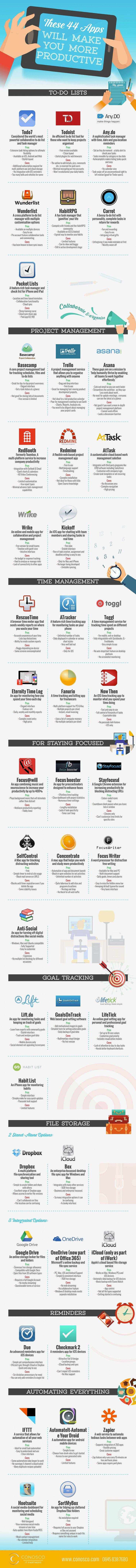 44 Produktivitäts-Apps auf einem Blick. (Infografik: conosco)