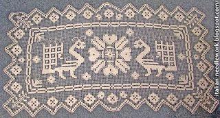 Italian Needlework: Sardinia