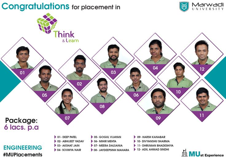 Congratulations students for getting placed in Think & Learn!!  51 students of Marwadi University got selected in the campus placement of 2017 batch.  We are proud of you.  All the best for the bright future!!  #Placement2017 #MUPlacement #MarwadiUniversity #MUstExperience #Rajkot ===== https://marwadiuniversity.ac.in/ ====