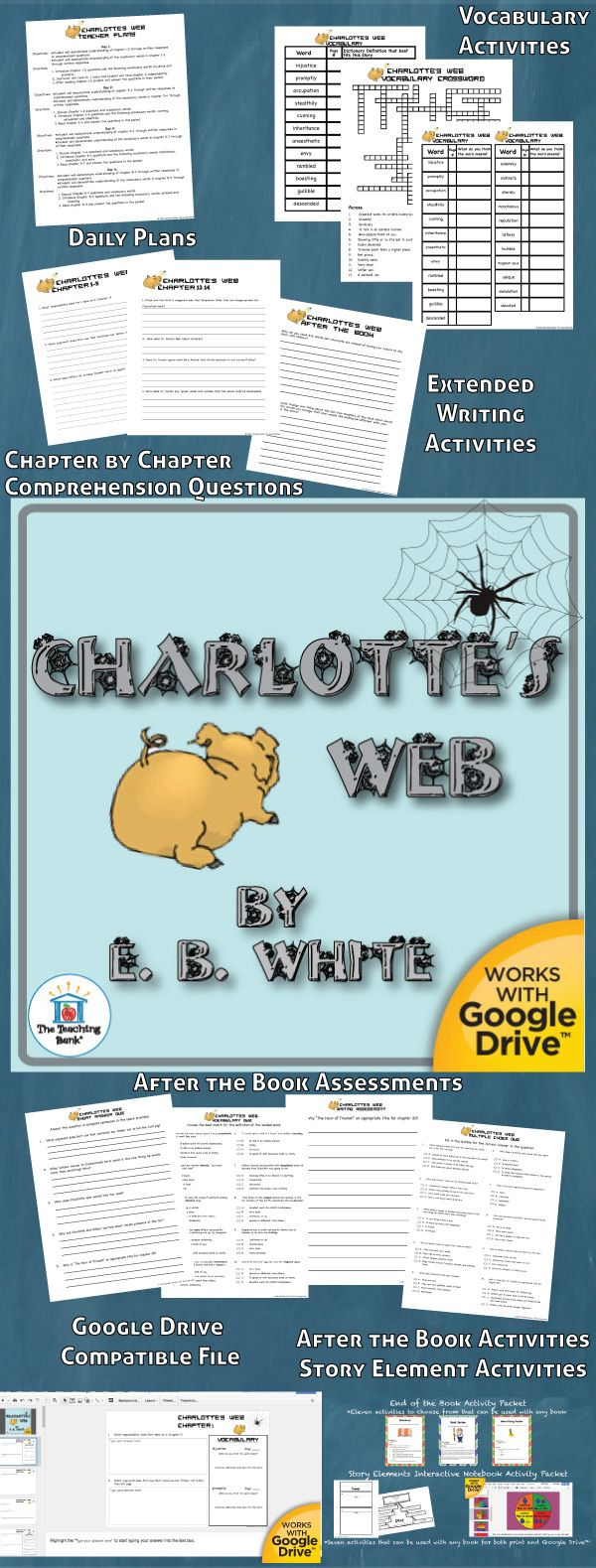 charlottes web essay example Free summary and analysis of the events in e b white's charlotte's web that won't make you snore we promise.