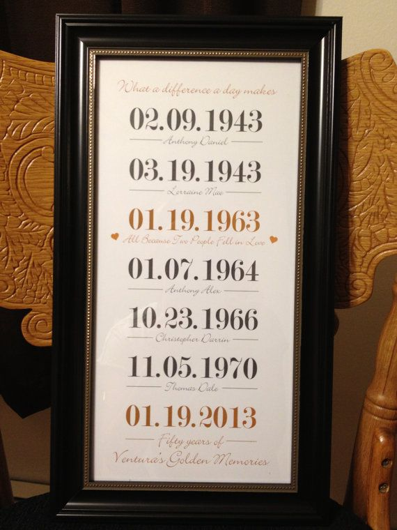 Custom Important Dates 9x12 Print FRAME INCLUDED by KirsDesigns, blue with brown frame