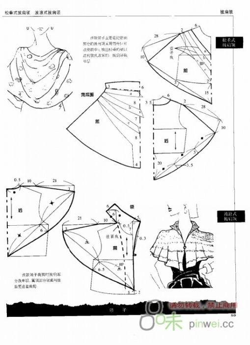 Моделирование элементов женской одежды. Обсуждение на LiveInternet - Российский Сервис Онлайн-Дневников: