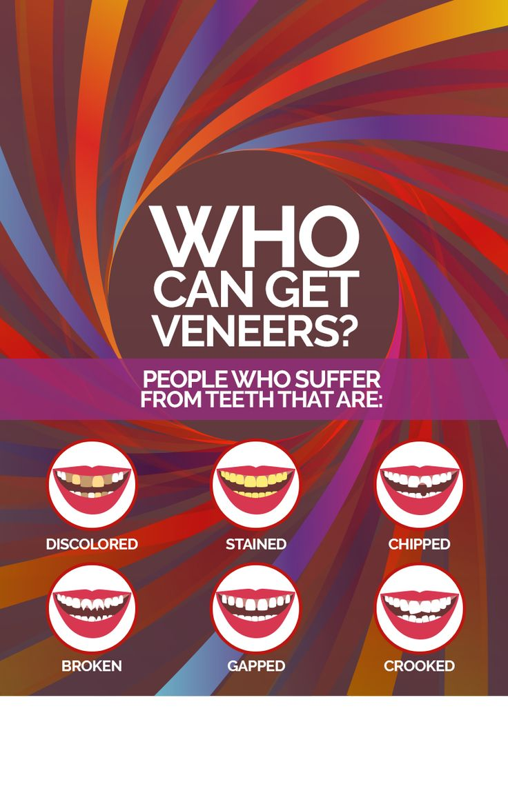 If you've been seeking a one-procedure #SmileMakeover, call Aesthetics in Dentistry on (888) 444-5530 and schedule a consultation to find out if veneers are right for you. #VeneersToronto